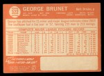 1964 Topps #322   George Brunet Back Thumbnail