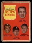 1962 Topps #51  AL Batting Leaders  -  Norm Cash / Jimmy Piersall / Al Kaline / Elston Howard Front Thumbnail