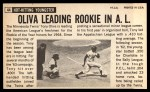1964 Topps Giants #44   Tony Oliva  Back Thumbnail