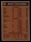 1972 Topps #21  Braves Team  Back Thumbnail