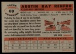 1956 Topps #69  Ray Renfro  Back Thumbnail