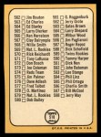 1968 Topps #518 AMR Checklist 7  -  Clete Boyer Back Thumbnail