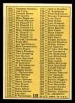 1970 Topps #128 ERR Checklist 2  Back Thumbnail