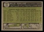 1961 Topps #15  Willie Kirkland  Back Thumbnail