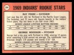 1969 Topps #244  Indians Rookies    -  Ray Fosse / George Woodson Back Thumbnail