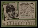 1971 Topps #334   Roberto Pena Back Thumbnail