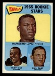 1965 Topps #537   Angels Rookie Stars  -  Mercelino Lopez / Rudy May / Phil Roof Front Thumbnail