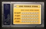 1963 Topps #496   Rookie Stars    -  Jack Smith / Carl Bouldin / Steve Dalkowski / Fred Newman Back Thumbnail