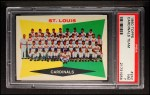 1960 Topps #242  Cardinals Team Checklist  Front Thumbnail