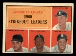 1961 Topps #50  AL Strikeout Leaders  -  Jim Bunning / Frank Lary / Pedro Ramos / Early Wynn Front Thumbnail