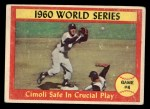 1961 Topps #309  1960 World Series - Game #4 - Cimoli Save in Critical Play  -  Gino Cimoli Front Thumbnail