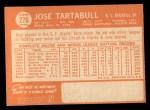 1964 Topps #276   Jose Tartabull Back Thumbnail