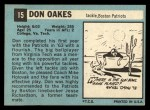 1964 Topps #15   Don Oakes Back Thumbnail