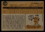 1960 Topps #166  Chuck Essegian  Back Thumbnail