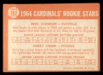 1964 Topps #262   Cardinals Rookie Stars  -  Mike Shannon / Harry Fanok Back Thumbnail