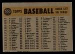 1960 Topps #302  Phillies Team Checklist  Back Thumbnail