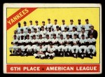 1966 Topps #92   Yankees Team Front Thumbnail