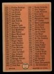 1966 Topps #101 ERR  Checklist 2 Back Thumbnail