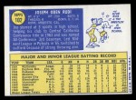 1970 Topps #102   Joe Rudi Back Thumbnail