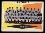 1960 Topps #72  Tigers Team Checklist  Front Thumbnail