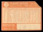 1964 Topps #28  Claude Osteen  Back Thumbnail