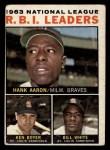 1964 Topps #11  1963 NL RBI Leaders  -  Hank Aaron / Ken Boyer / Bill White Front Thumbnail