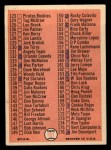 1966 Topps #101 COR  Checklist 2 Back Thumbnail