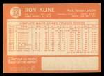 1964 Topps #358   Ron Kline Back Thumbnail
