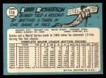 1965 Topps #115   Bobby Richardson Back Thumbnail
