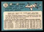 1965 Topps #140  Dean Chance  Back Thumbnail