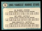 1965 Topps #566  Yankees Rookies  -  Gil Blanco / Art Lopez / Ross Moschitto Back Thumbnail