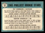 1965 Topps #107  Phillies Rookies  -  Pat Corrales / Costen Shockley Back Thumbnail