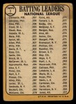 1968 Topps #1  1967 NL Batting Leaders  -  Matty Alou / Roberto Clemente / Tony Gonzalez Back Thumbnail