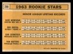 1963 Topps #299   Rookie Stars    -  Dave Morehead / Tom Butters / Dan Schneider / Bob Dustal Back Thumbnail
