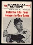 1961 Nu-Card Scoops #468    Rocky Colavito  Front Thumbnail