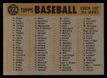 1960 Topps #174   Indians Team Checklist Back Thumbnail