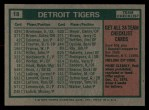 1975 Topps #18  Tigers Team Checklist  -  Ralph Houk Back Thumbnail