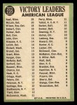 1967 Topps #235  1966 AL Pitching Leaders  -  Jim Kaat / Denny McLain / Earl Wilson Back Thumbnail