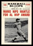 1961 Nu-Card Scoops #416    Roger Maris  Front Thumbnail