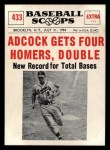 1961 Nu-Card Scoops #433   Joe Adcock   Front Thumbnail