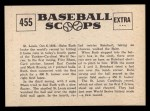1961 Nu-Card Scoops #455   -   Babe Ruth 3 Homers Back Thumbnail