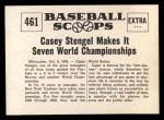 1961 Nu-Card Scoops #461    Casey Stengel  Back Thumbnail