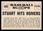 1961 Nu-Card Scoops #409   Dick Stuart   Back Thumbnail