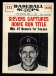 1961 Nu-Card Scoops #423    Roy Sievers  Front Thumbnail