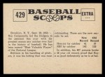 1961 Nu-Card Scoops #429    Roy Campanella  Back Thumbnail