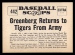 1961 Nu-Card Scoops #442    Hank Greenberg  Back Thumbnail