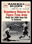 1961 Nu-Card Scoops #442    Hank Greenberg  Front Thumbnail