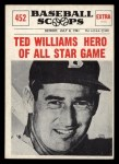 1961 Nu-Card Scoops #452  All-Star Hero  -   Ted Williams Front Thumbnail