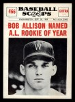 1961 Nu-Card Scoops #466   Bob Allison Front Thumbnail
