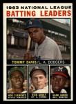 1964 Topps #7  NL Batting Leaders  -  Roberto Clemente / Hank Aaron / Tommy Davis / Dick Groat Front Thumbnail